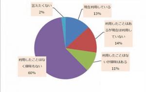 %e3%83%87%e3%83%bc%e3%82%bf