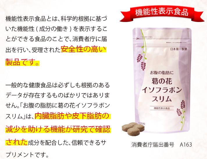 葛の花イソフラボンスリム2